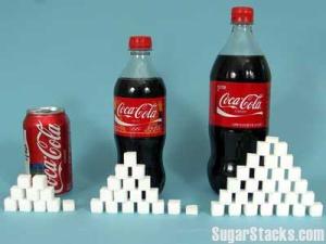 Teaspoons of sugar in cola